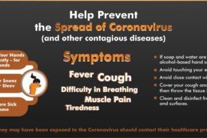 Safety Precautions for Corona Virus at Geekay